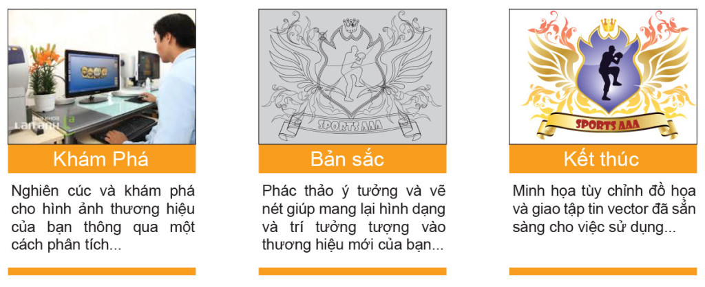 page nhan dien thuong hieu